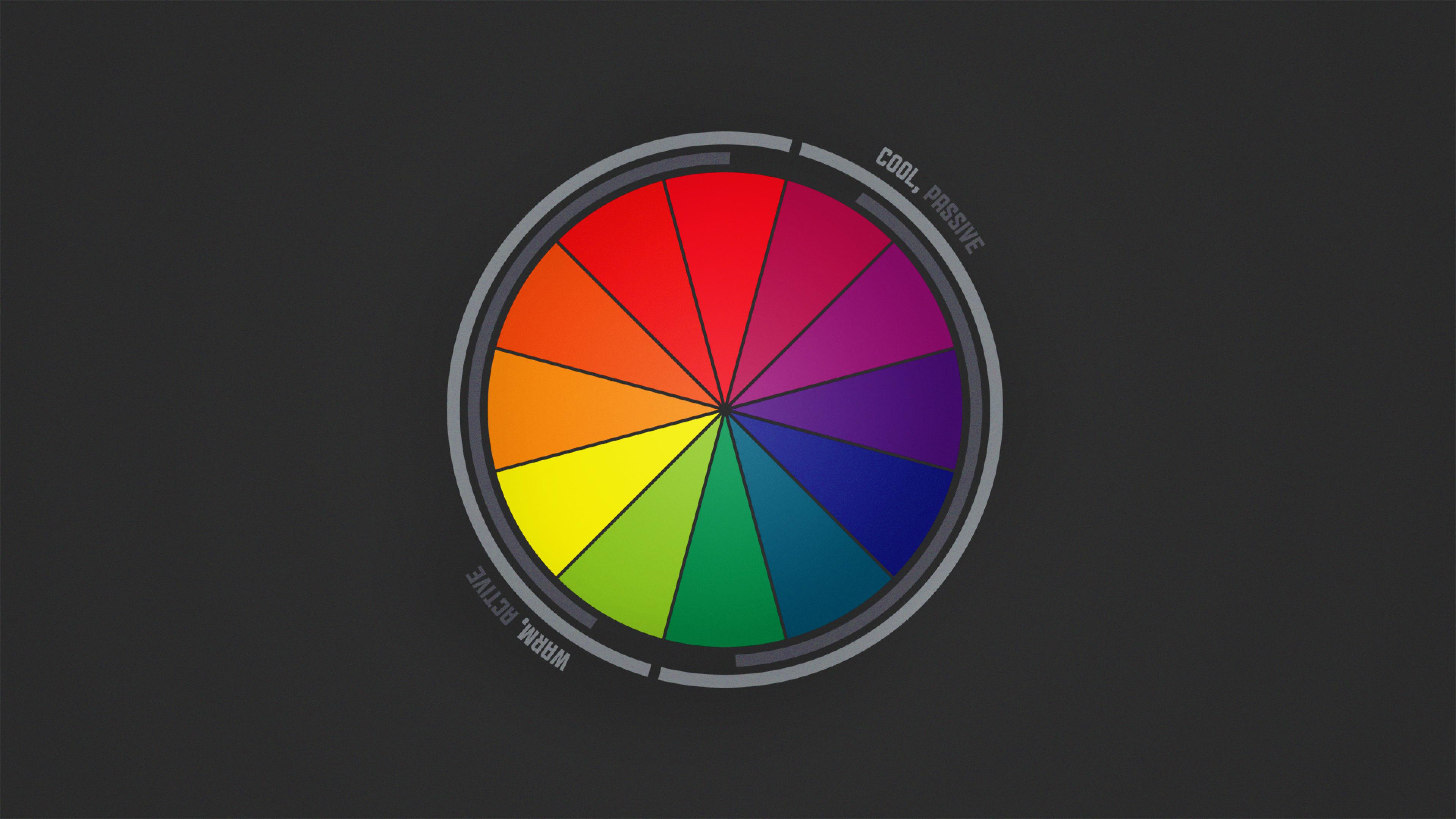 علاقة الألوان وأسس اختيارها في التصميم
